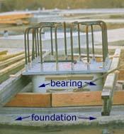 bearing pads